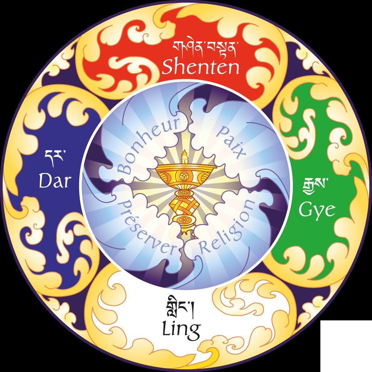 buddhas weg siedelsbrunn erfahrungen